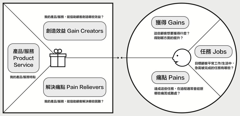 寒露閱讀:企業創新@閱讀人生筆記|PChome 個人新聞台